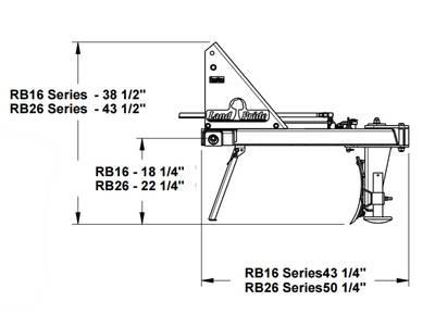 2017 Land Pride RB26 Series RB2672 | Modern Farm Equipment