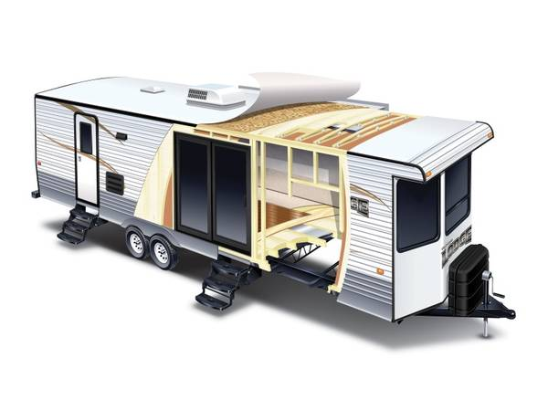 New Rvs For Sale In Crestview Fl Near Tallahassee