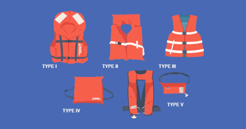 5 Types of PFDs (Personal Flotation Devices) | Precision Boats ...