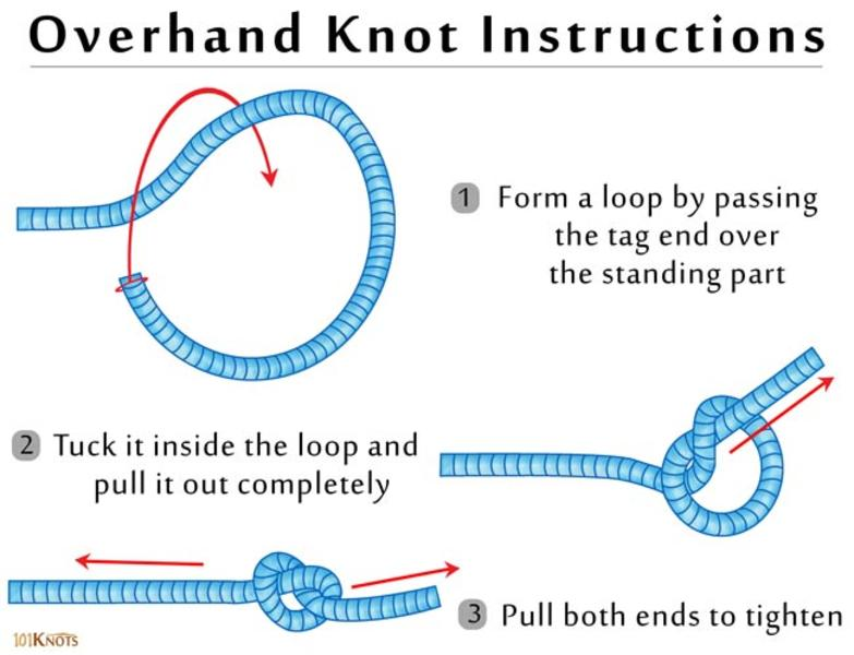 hot to tie an overhand knot