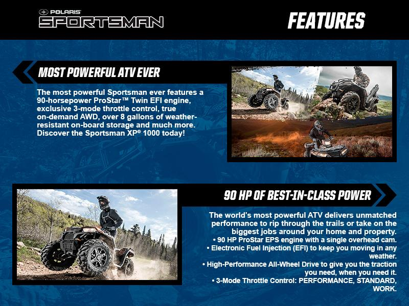 2018 Polaris® Sportsman XP® 1000 Hunter Edition Polaris