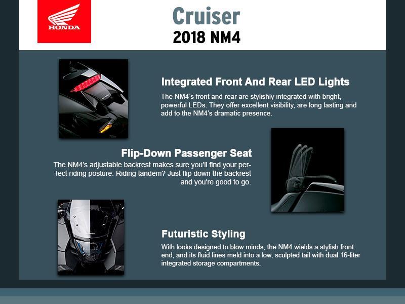 2018 Honda® NM4   SpeedZone Motorsports Gadsden