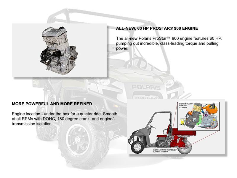 2014 Polaris® Ranger® XP 900 EPS | RideNow Phoenix