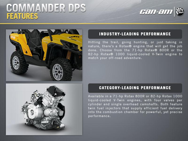 2015 Can Am Commander Dps Ridenow Concord
