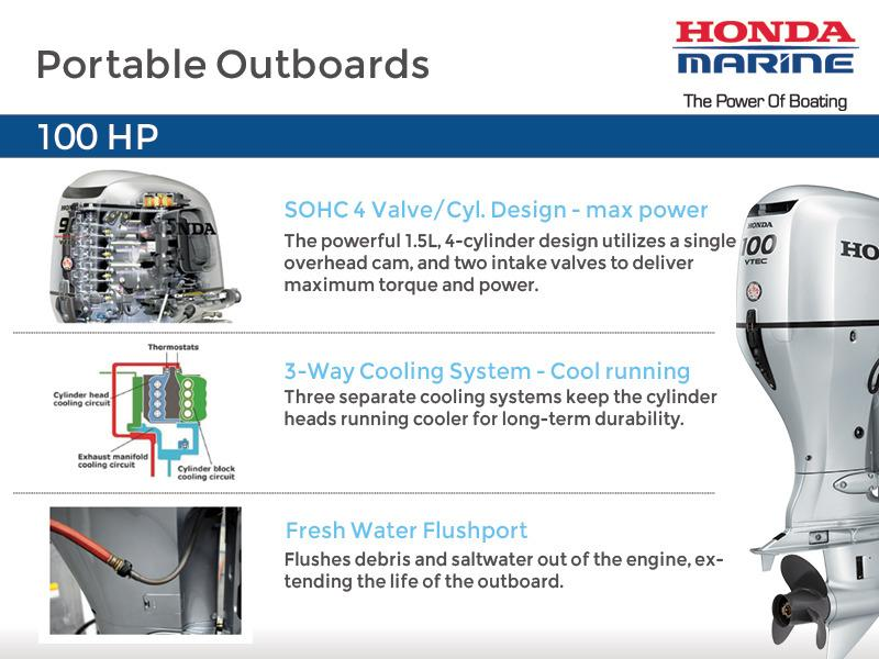 2017 Honda Marine BF100 X Type | Metro Boating | Harvey